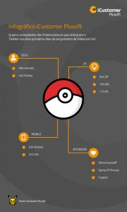 Infográfico-iCustomer-Pokemon-Go